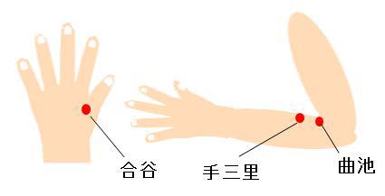 目が良くなるツボ・目にいいツボ・手のツボ(つぼ)図解